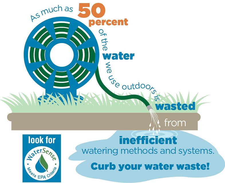 Landscape-Management-Smart-Irrigation-ph