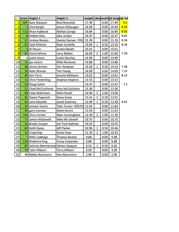 Aug GRS 2020 WEIGHTS.png