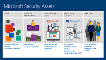 Microsoft-Security-Assets_blog-header2.p