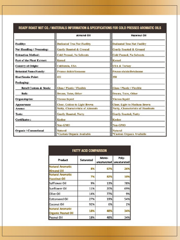 MATERIALS INFORMATION & SPECIFICATIONS