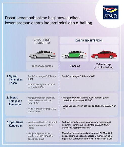 SPAD-peraturan-baru-teksi-dan-e-hailing-