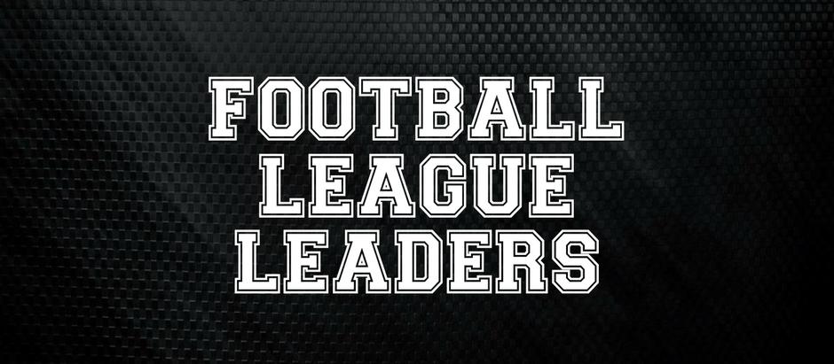 League Leaders As Of 10/2/19