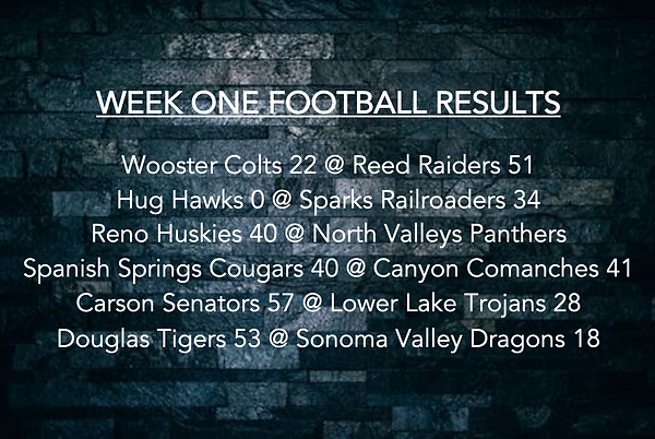 Week One Football Results.png