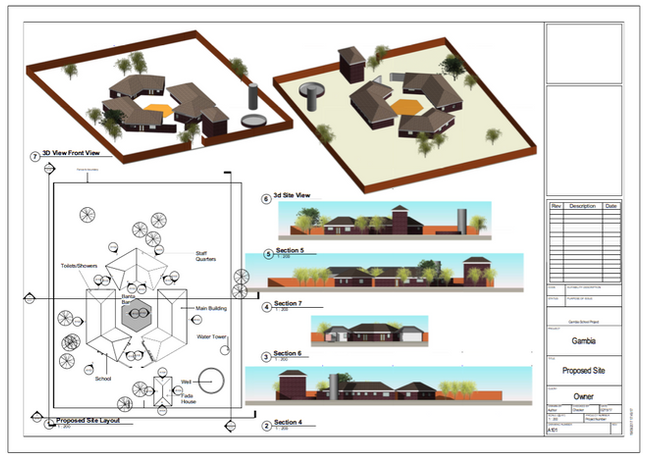 Overall Site Layout