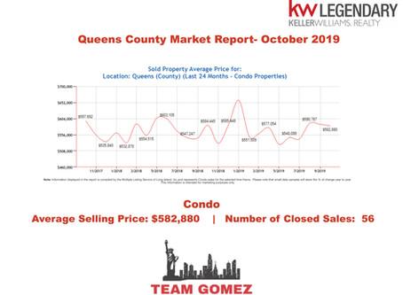 Queens & Nassau County October 2019 Market Report