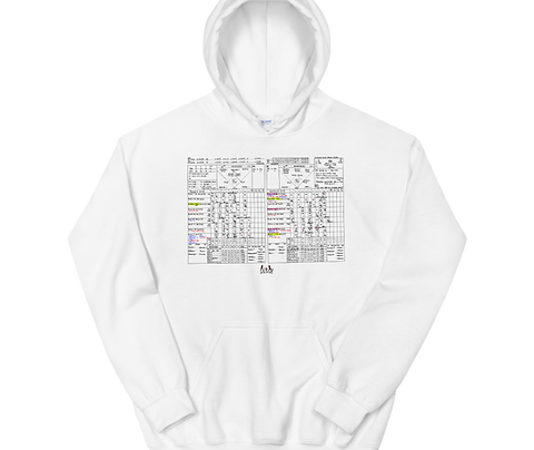 The Game Six scorecard hoodie by Stew Stilez