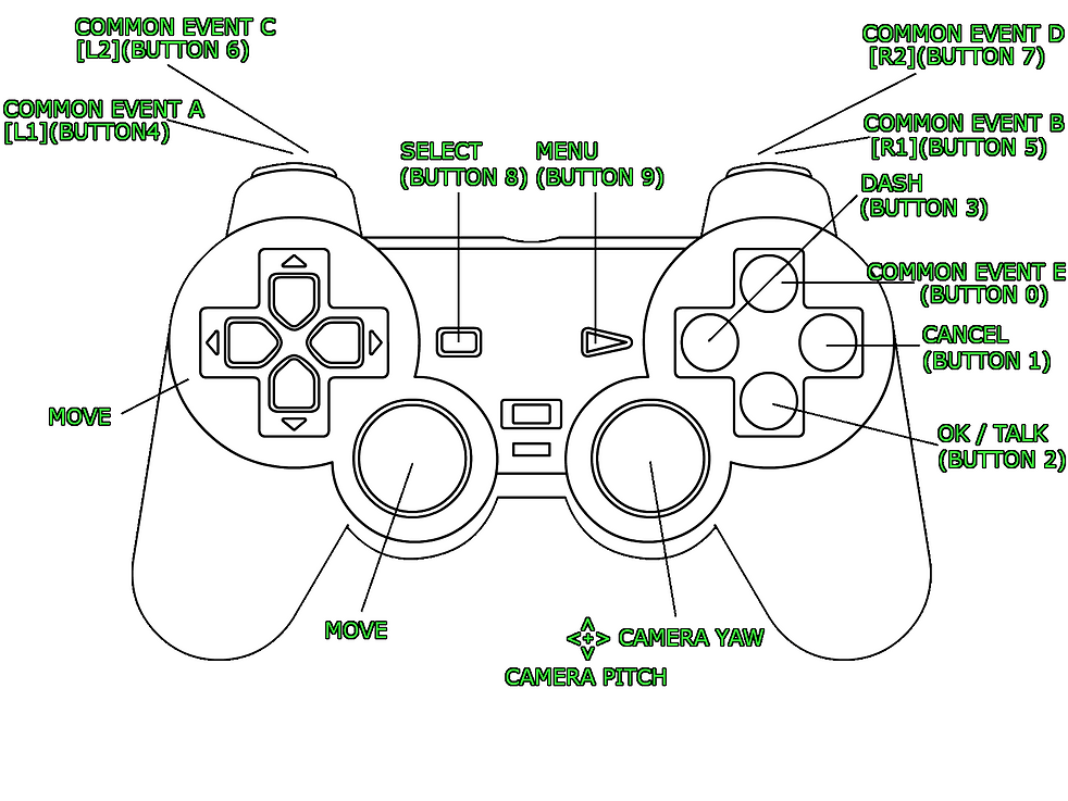 Dualshock - Button Common Events.png