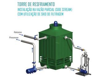 Instalação de Filtro Separador
