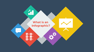 Infographic of an Infographic