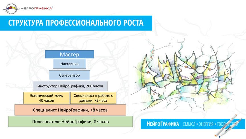 НейроГафикаBIG (1)_Страница_37.jpg
