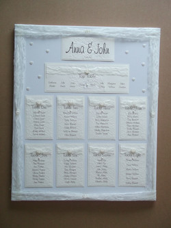table plan on canvas