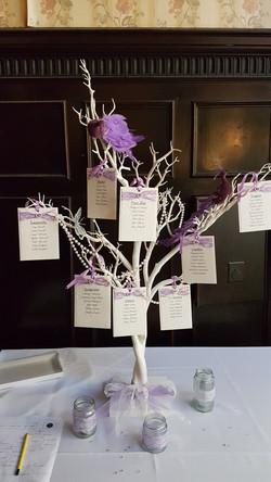 Table plan on tree