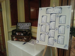 Vintage Luggage Table Plan