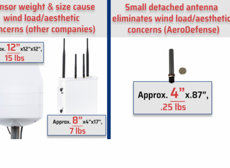 "AeroDefense develops ""smart"" drone detection AirWarden variant for cities and airports"