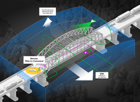 Bridge inspections become easier in North Carolina following FAA BVLOS waiver
