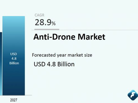 Global anti-drone market to reach USD4.8 billion by 2027 – Forencis Research