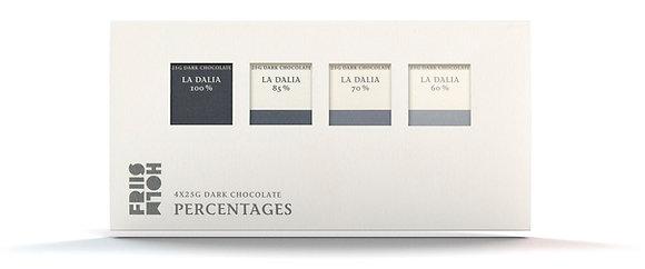 Percentages 4 x 25 g