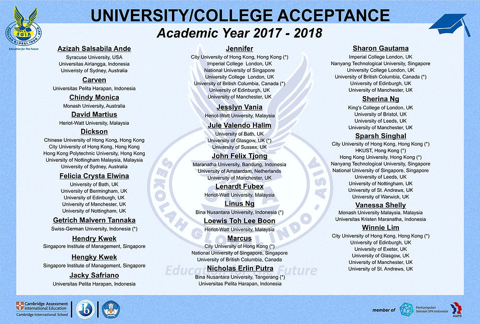 University Acceptance - Landsape (1).jpg