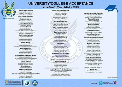 University Acceptance - Landscape 2018 -