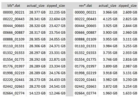 list_sizes_20211022.jpg