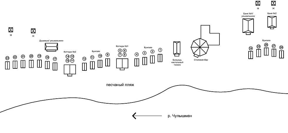 Схема размещения в кемпинге Алтын-Туу