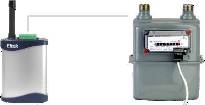 gas-meter-monitoring.png