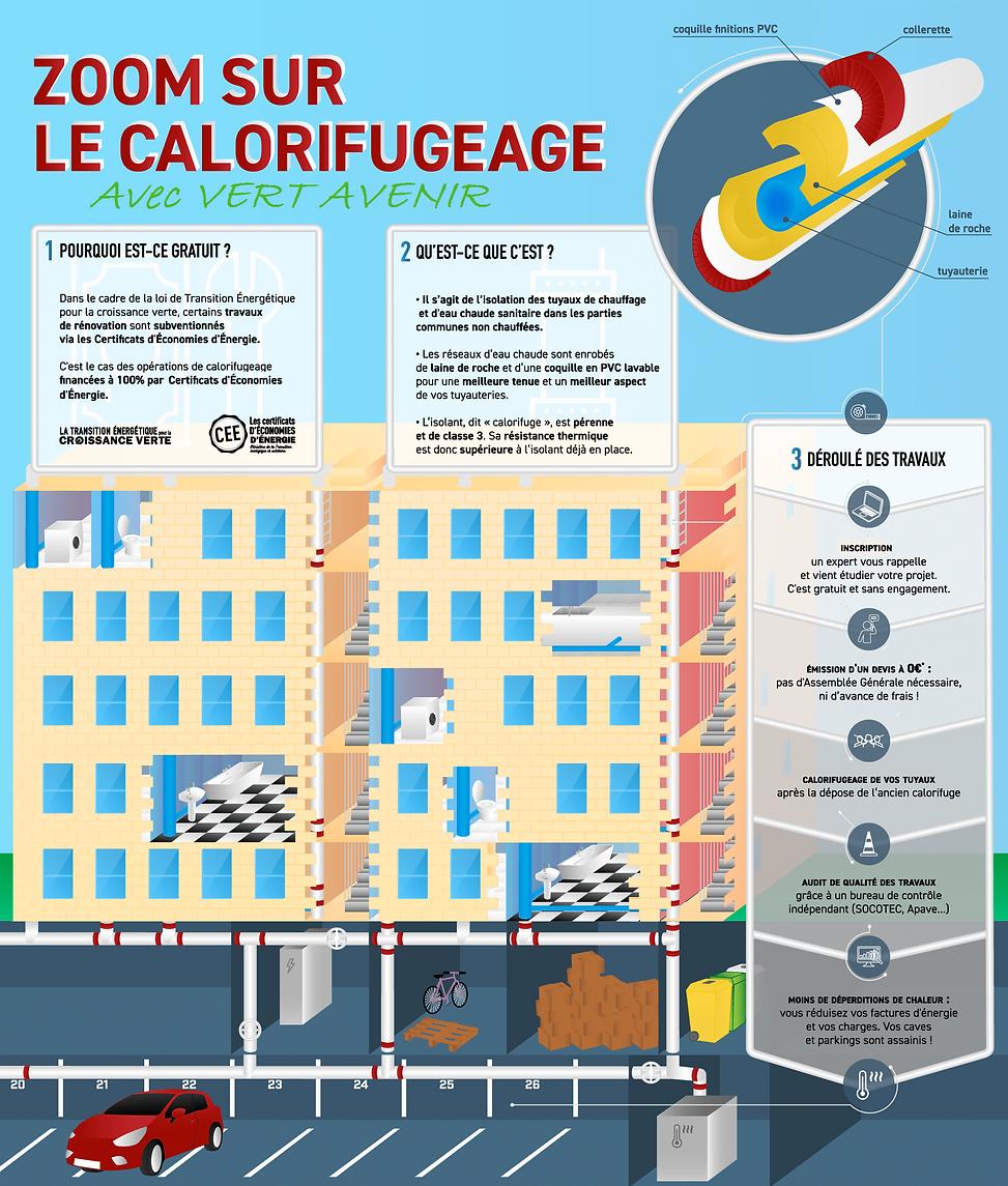 calorifugeage gratuit explication