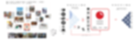 Japan Index SYSTEM.png