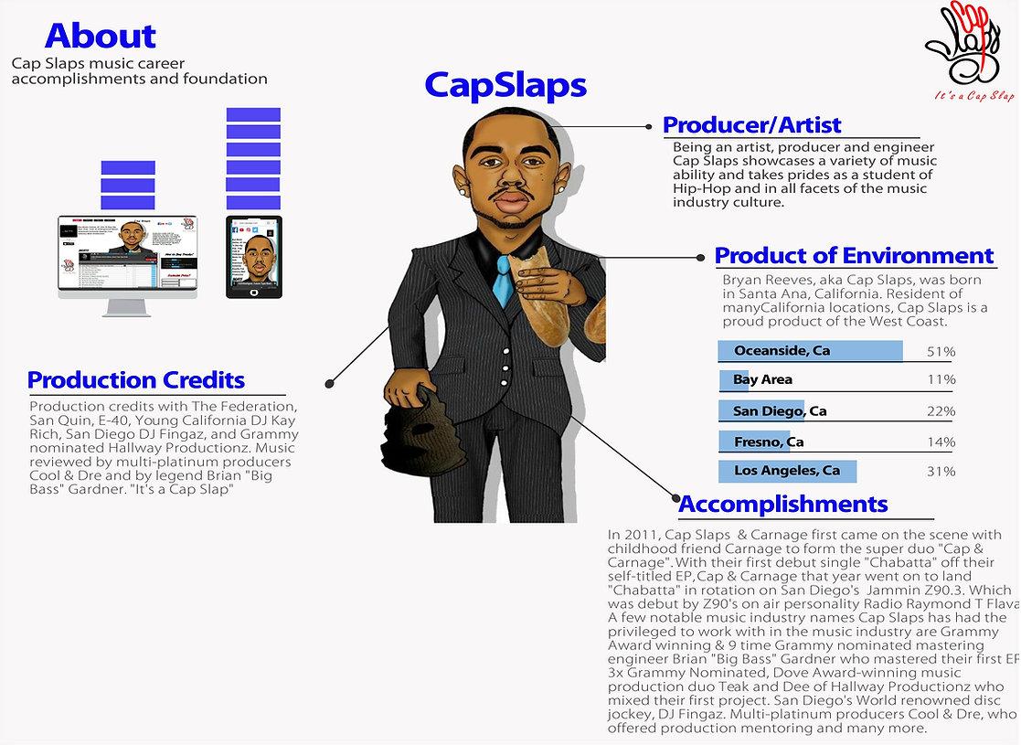 Cap Slaps infograph