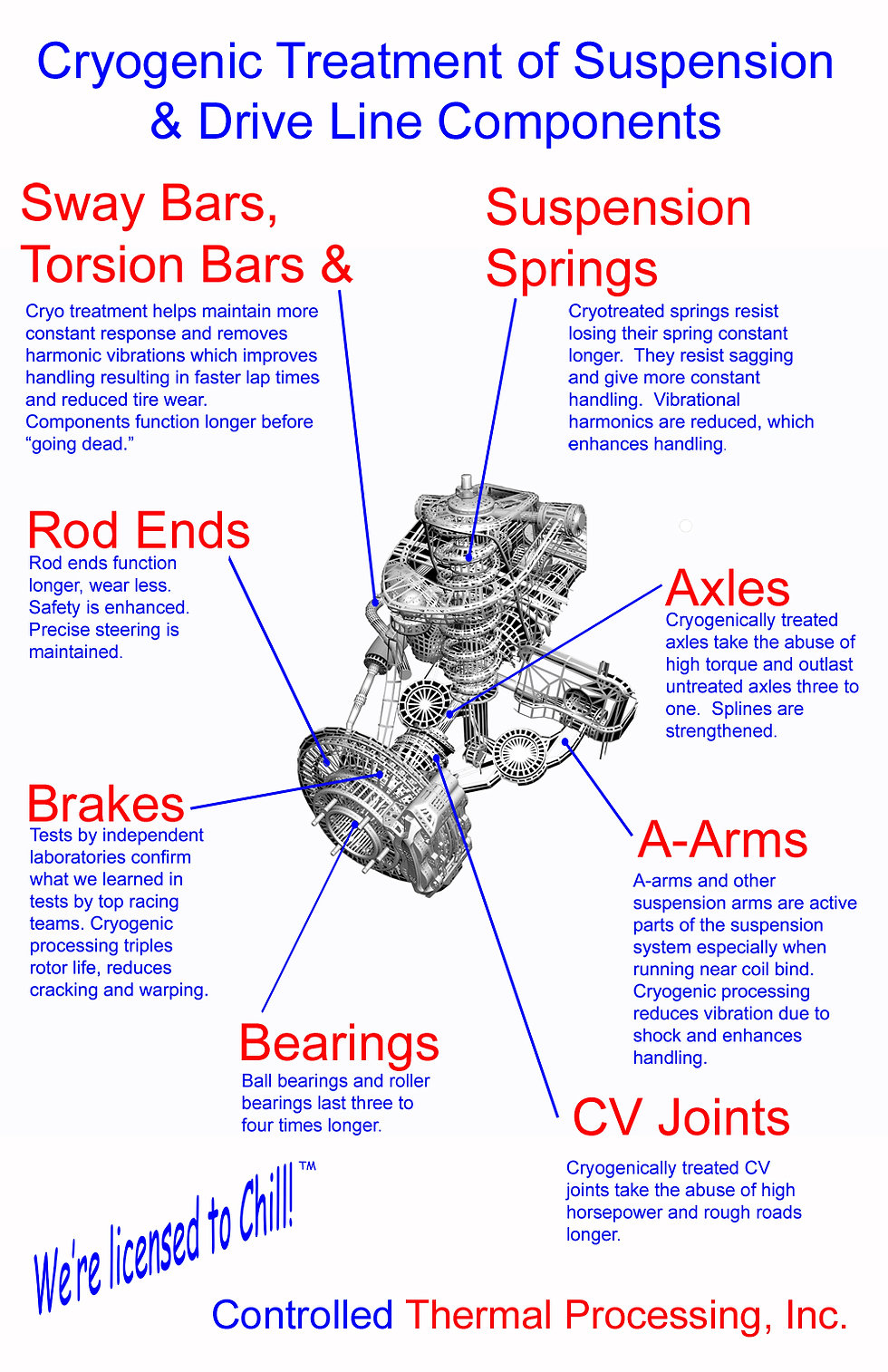 Cryogenic Treatment of Suspension and Driveline Components