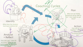 Coaching cycles in the Studio