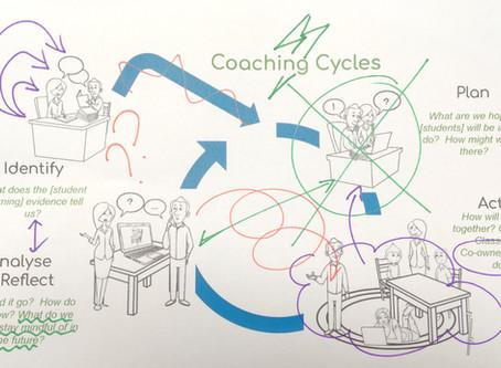 Coaching cycles in the Studio