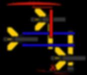 kult kress cultivator module, 3 tooth, l
