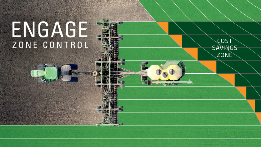 Intelligent Ag - Zone Control - Swat