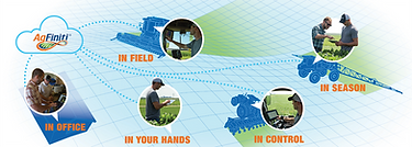 Ag Leader AgFiniti® The Ag Industries Simpliest and Most Complete Data System