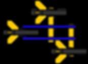 kult kress cultivator module, 3 tooth sh