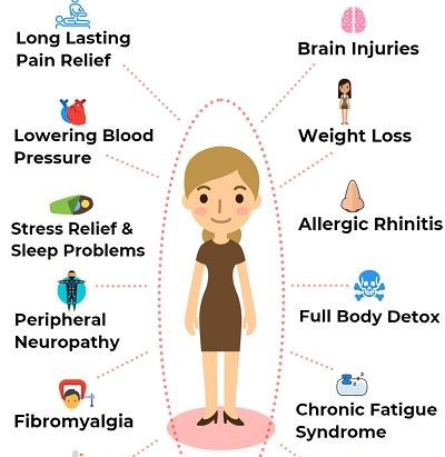Infrared Light Therapy Health Benefits