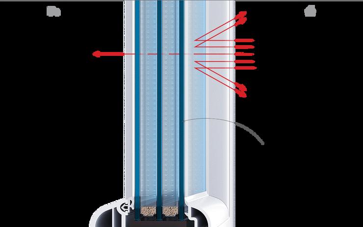 энергосберегающий стеклопакет