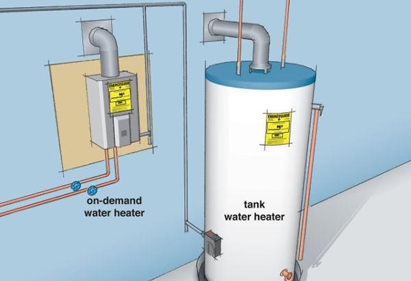 water heaters efficiency factor