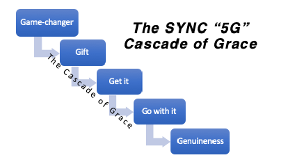 Draft - Cascade of Grace.png