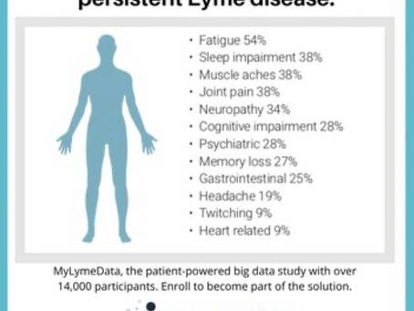 Lyme disease symptom list.