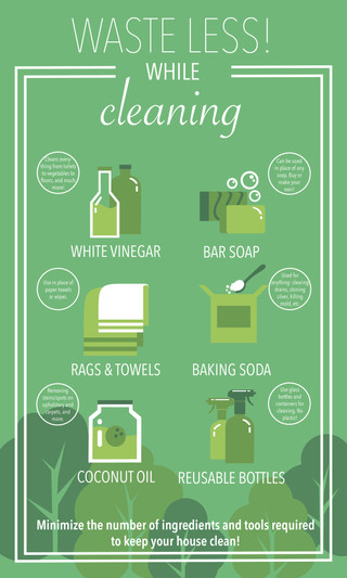 Waste Less! While Cleaning