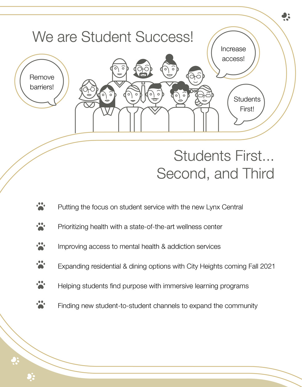 Student Success Infographic
