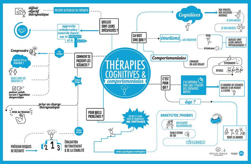 Thérapie_Cognitive_Comportementale.jpeg