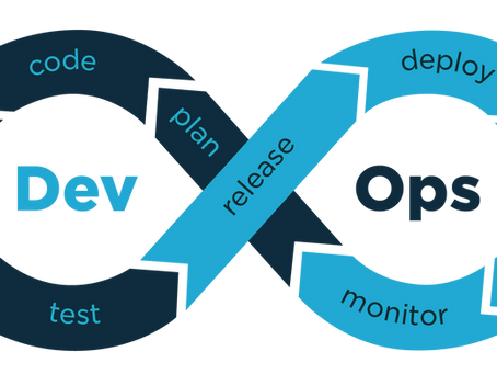 Seven Steps to defining the art of the possible in DevOps