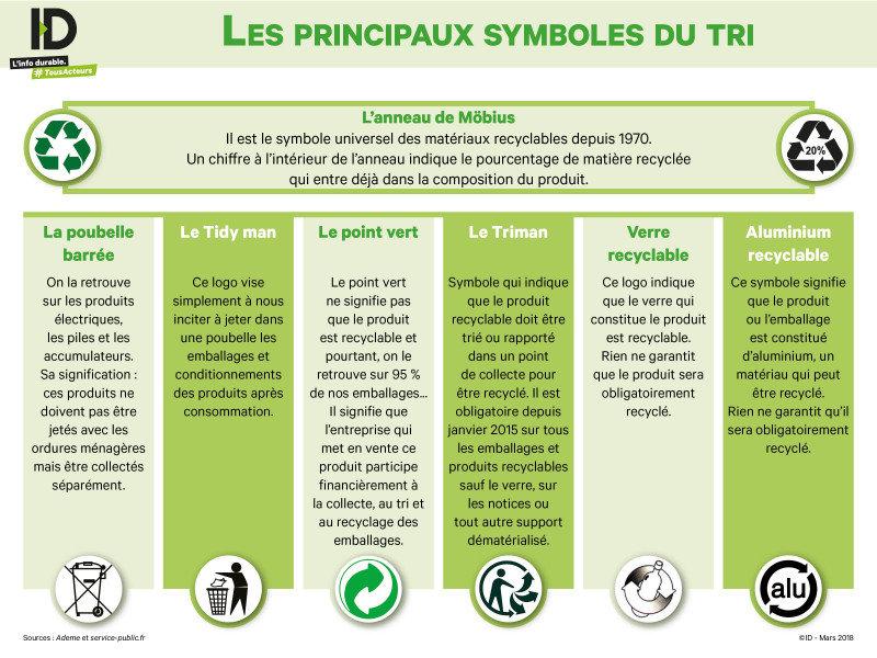 symboles recyclages2.jpg