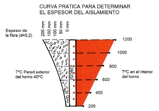 Curva Isoref.png