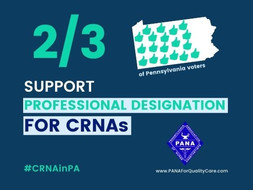 Two-thirds of Pa. Voters Support Professional Designation for CRNAs