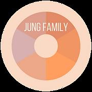 Jung Family Logo
