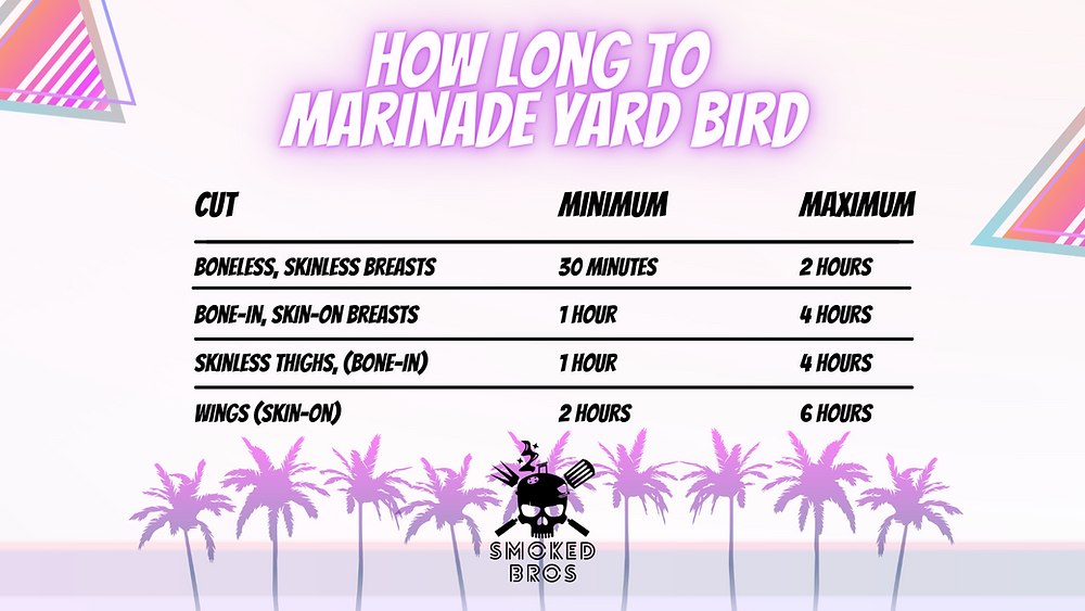 Marinade Your Yardbird